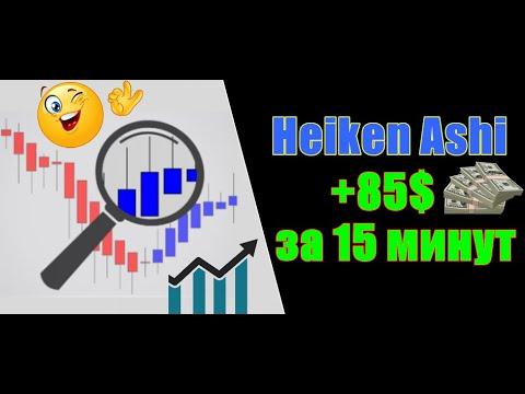 Heiken Ashi - мощный индикатор. 90% прибыльных сделок!