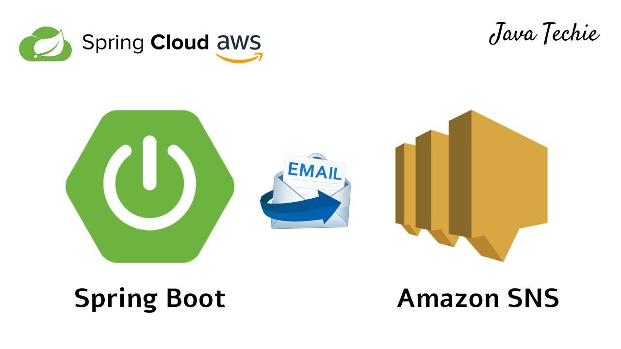 Spring Cloud AWS | Amazon Simple Notification Service | SNS