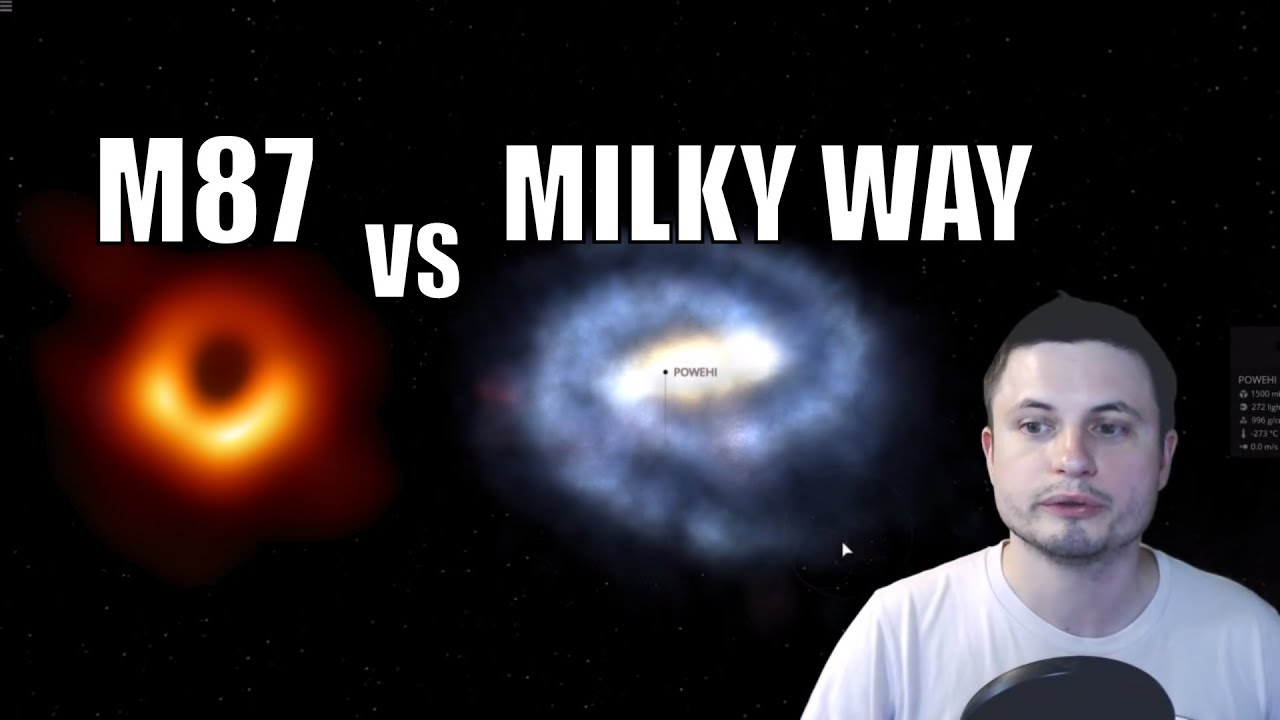 This Is What Happened When I Put M87 Black Hole Next to Milky Way Galaxy