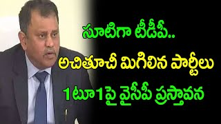 Political parties opinions on local body election in andhra pradesh || Nidhi TV