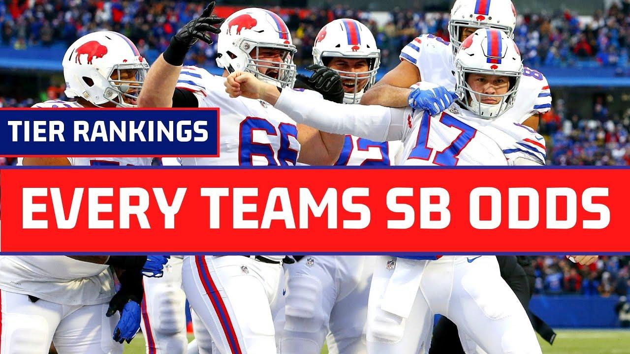 Nfl Teams Odds Of Winning Super Bowl