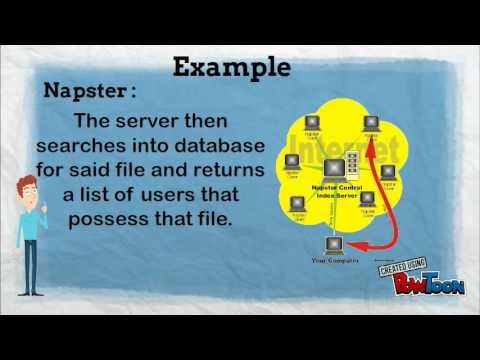 Client server & P2P Model | Computer Networks | BitOxygen AcademyKaynak: YouTube · Süre: 6 dakika53 saniye