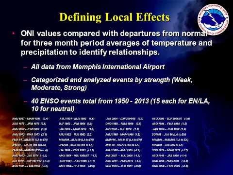 El Niño Southern Oscillation (ENSO)
