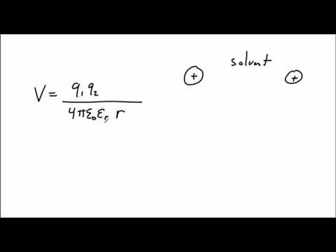 basic electrostatics