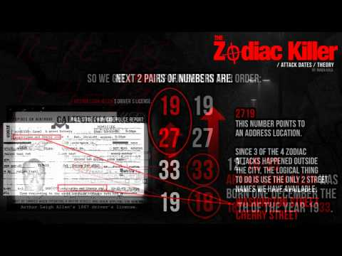 ZodiacKillerTRUTH Message Board