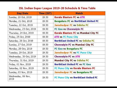 ISL Indian Super League 2019-20 Schedule & Time Table