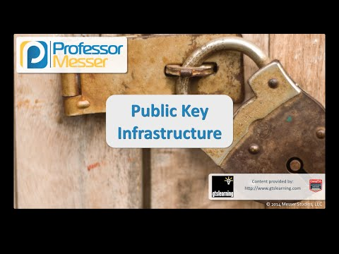 Public Key Infrastructure - CompTIA Security+ SY0-401: 6.3