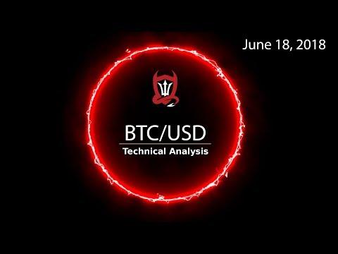 Bitcoin Technical Analysis (BTC/USD)  Double ZZ Top. Have Mercy...  [06/18/2018]
