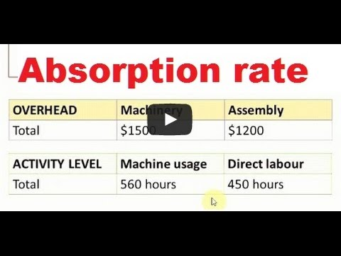 Absorption Costing - How to calculate absorption rate (in HD!)