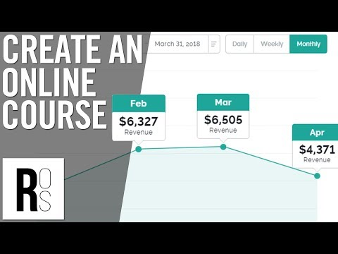 HOW TO CREATE AN ONLINE COURSE 📚 (That Pays You $1,000 A Mon