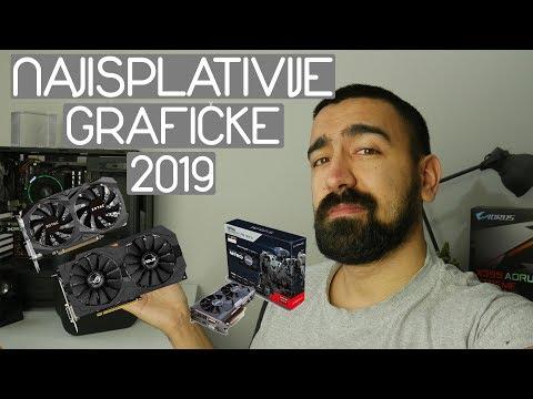 NAJISPLATIVIJE GRAFIČKE | NOVO I POLOVNO | 2019