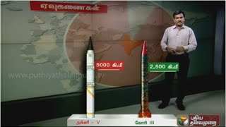 Comparison of India & Pakistan Nuclear Weapons- Report