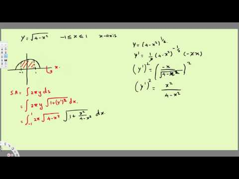 Surface Area of Revolution By Intergration Explained, Calculus Problems, Integral Formula, Example