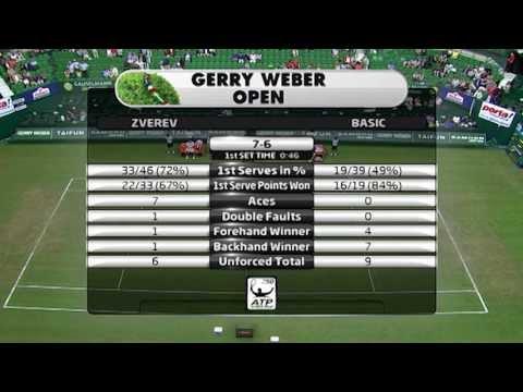 Gerry Weber Open 2013 - Achtelfinale - Mischa Zverev vs. Mirza Basic