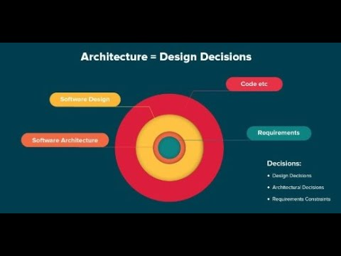 User Interface Analysis And Design Part 1 Software Engineering Youtube