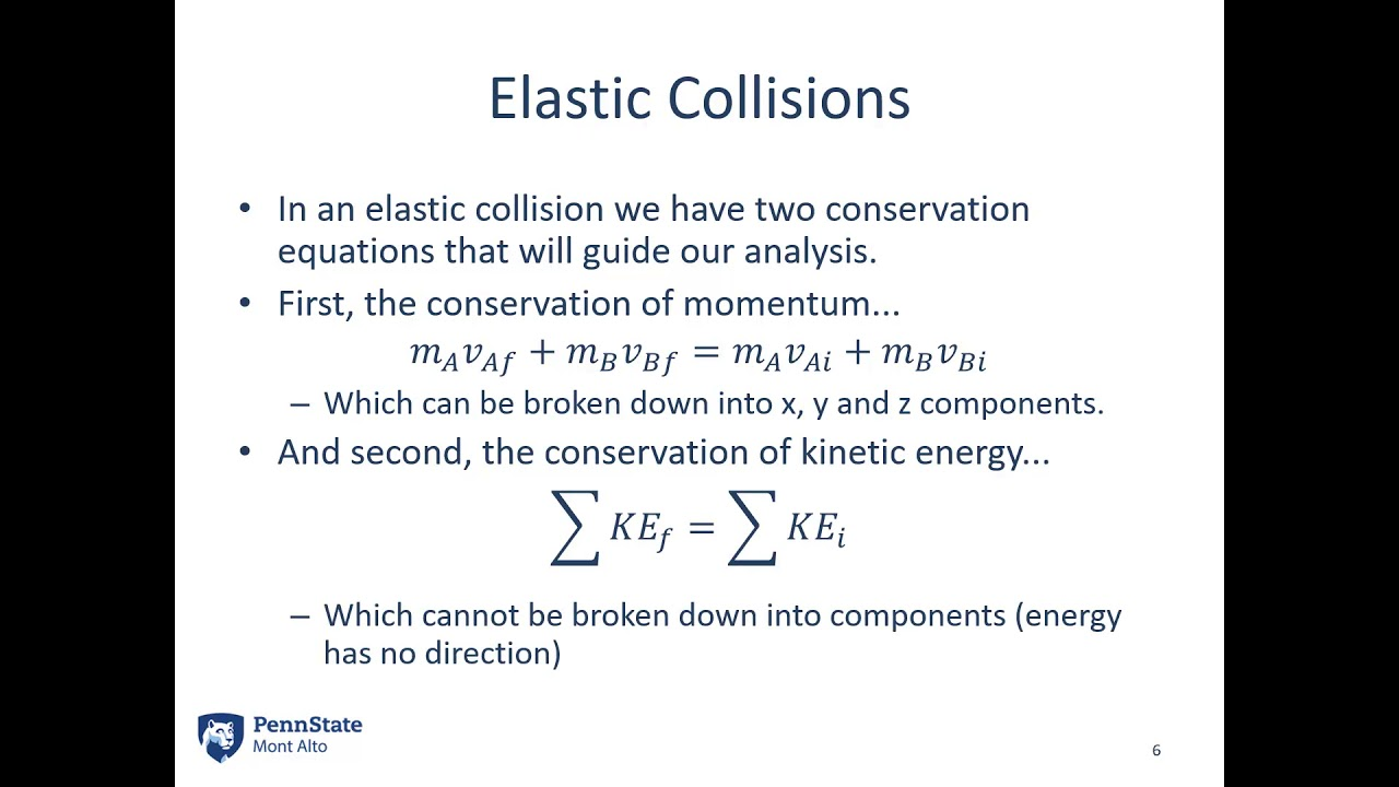 Mechanics Map Particle Collisions In One Dimension