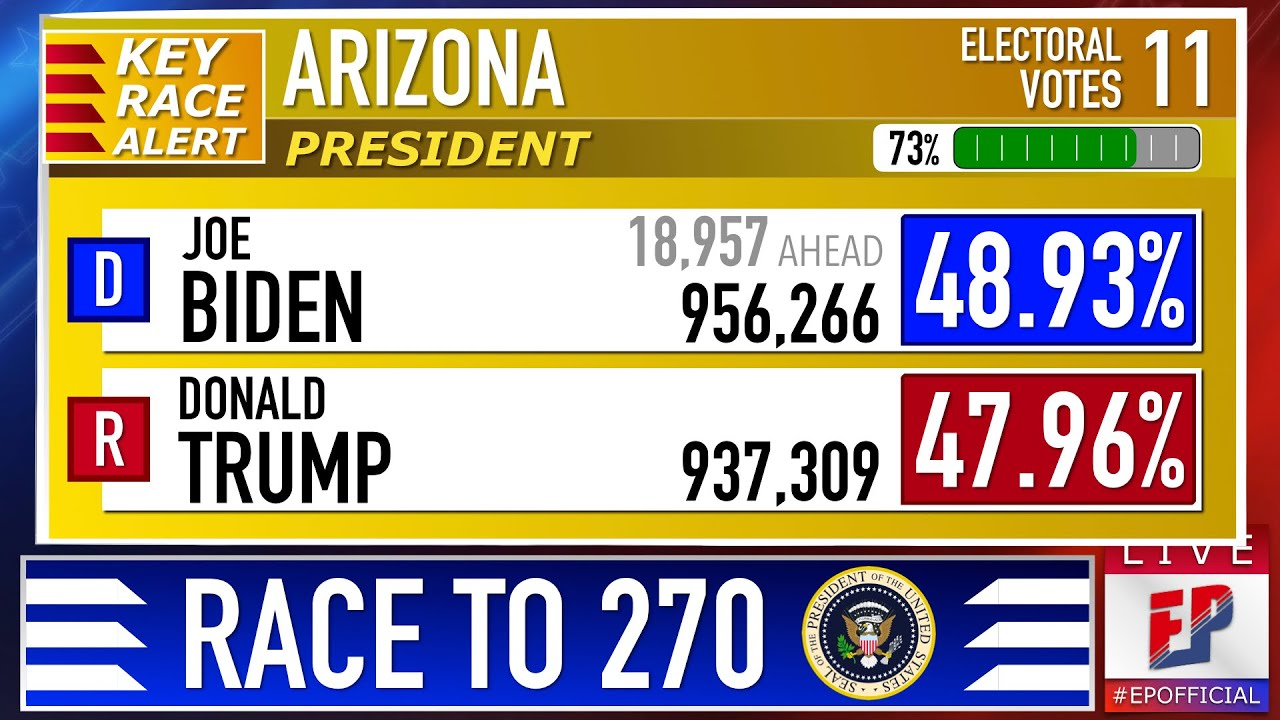 Arizona Prediction | 2020 Presidential Election