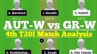 AUT-W vs GR-W 4th T20 Dream11, AUT-W vs GR-W Dream 11 Today Match, AUTW vs GRW Dream11 GRW vs AUTW