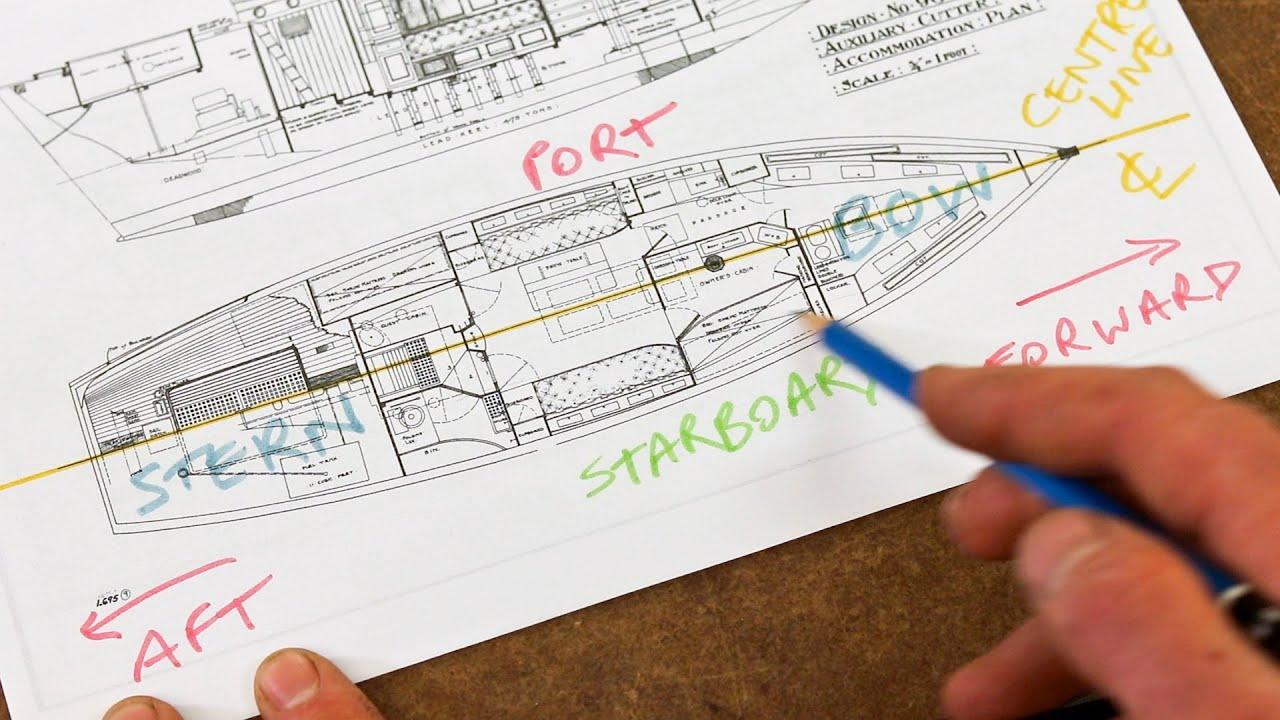 Basic Boatbuilding Terminology (Tally Ho EP77)