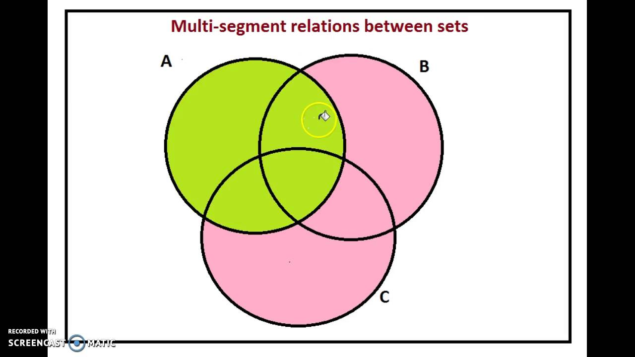 Multi segment relations between sets in venn diagrams youtube multi segment relations between sets in venn diagrams pooptronica