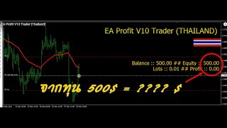 EA Profit V10 Trader (Thailand)