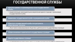 Государственная гражданская служба.(Если вам понравилось это видео, не забываем ставить лайки и подписываться на мой канал., 2013-02-04T19:34:17.000Z)