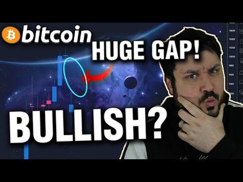 bullish-bitcoin-halving-indicators!?-|-the-largest-futures-gap-in-history!