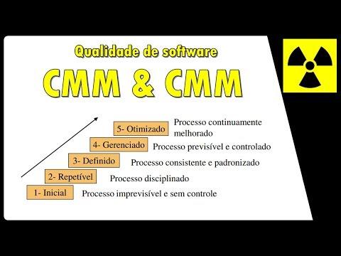 Entenda CMMI e CMM em menos de 10min - Engenharia de Software