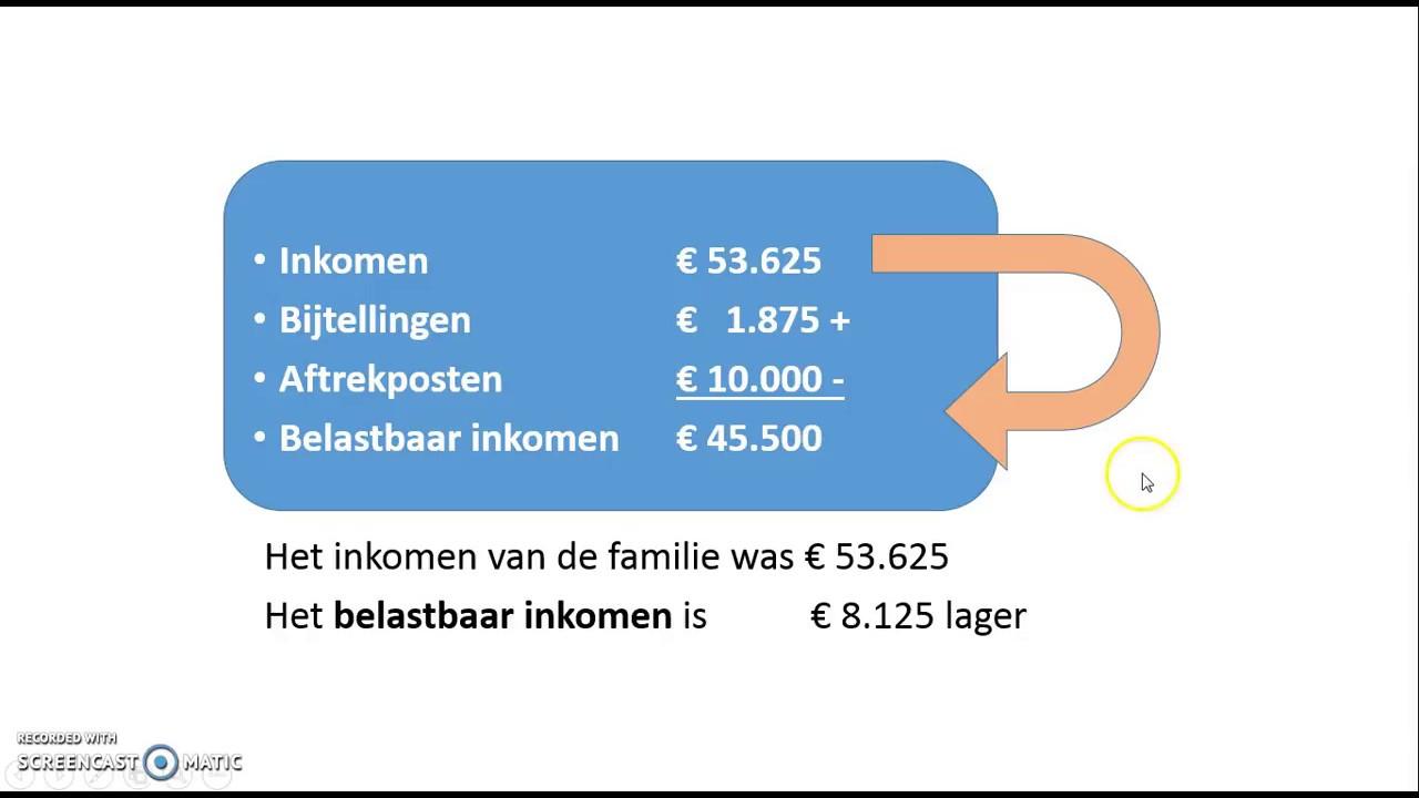 Hypotheekrenteaftrek Belastingstelsel Youtube