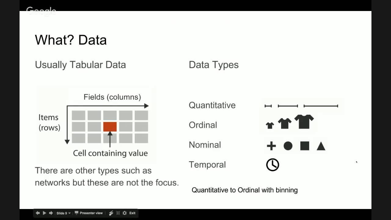 Vega-Lite Data Visualization