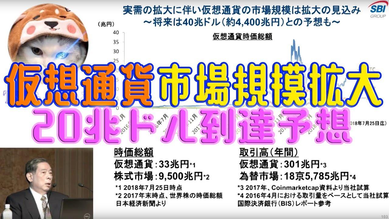 【仮想通貨】北尾吉孝氏のRipple、XRP、仮想通貨やブロックチェーンについての発言を抜粋! 2019年3月期第1四半期 決算説明会 2018年7月31日より