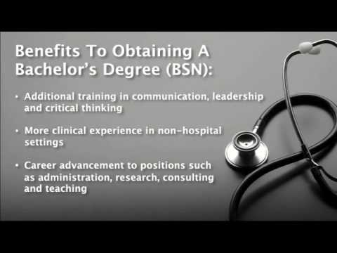 Complete Guide To LPN to BSN Online Programs and Careers ...