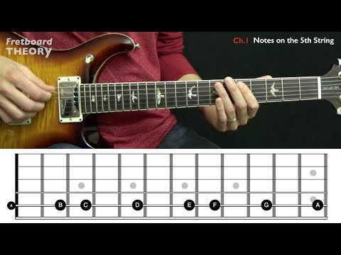Guitar Notes on Fretboard Made Easy | Full Lesson 🎸
