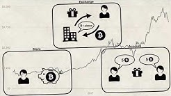 Bitcoin: Money of the future? (1st prize in ECB Euro Video Challenge)