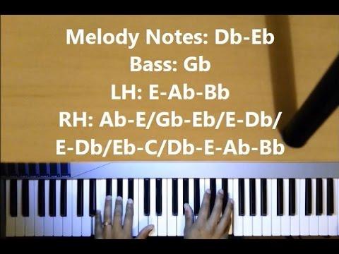 Piano Tutorial As The Deer Pants In Ab Breakdown Part 1 Youtube