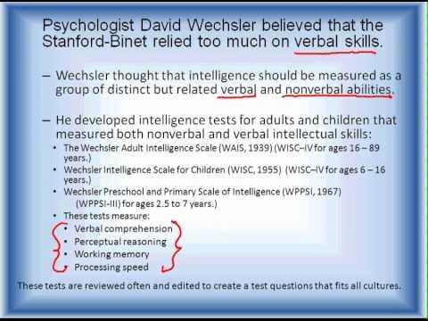Assessing Intelligence Tests