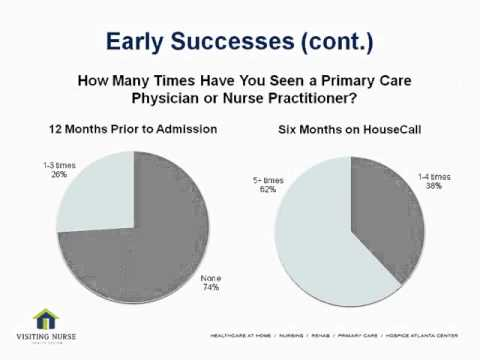 EngAGEment Initiative Webinar Home-Based Primary Care for Older Adults