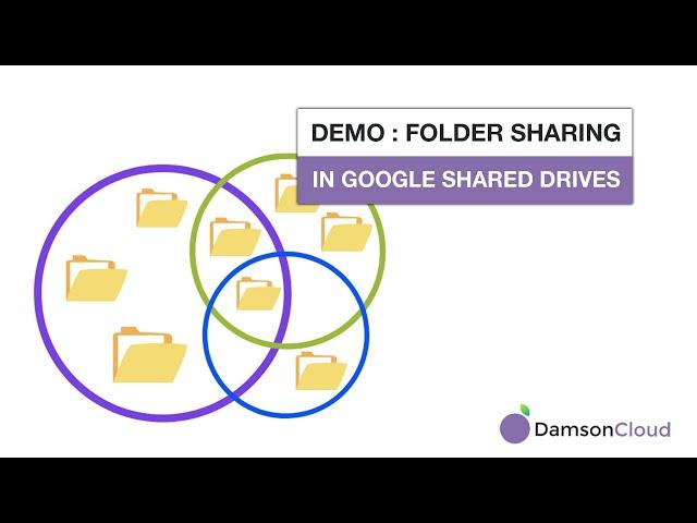 Demo: Folder Sharing in Google Shared Drives