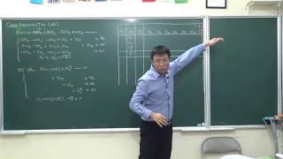 Bài toán Đối ngẫu (Quy hoạch tuyến tính)