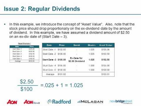 A Guide To Calculating Total Shareholder Return Youtube