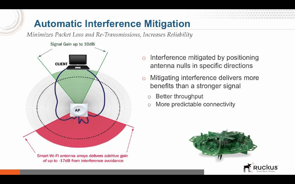 K12 Education Presentation Youtube Cloudpath Wireless Network Diagram