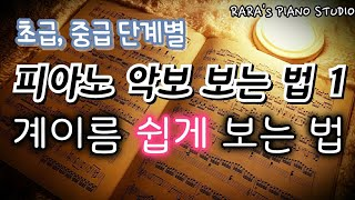Download lagu 피아노 악보 보는 법 1 - 계이름 쉽게 보는 법