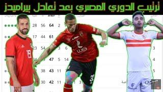 مدرب وادي دجلة يتحدي مان سيتي وترتيب الدوري المصري وتصريحات