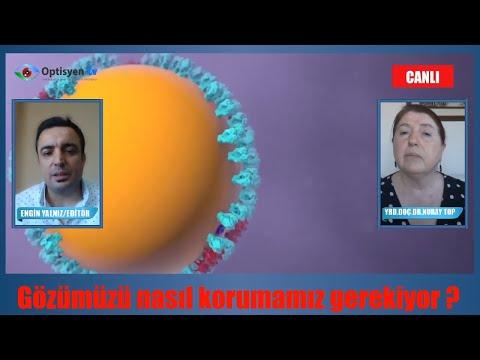 Covid 19 Korona Virüsüne Karşı Gözlerimizi Nasıl Koruruz?
