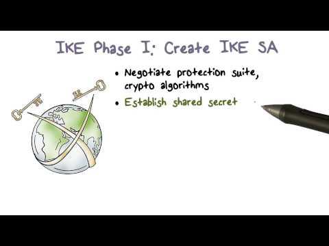 IKE Phase I