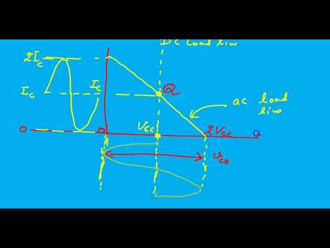 Power efficiency calculations for class A power Amplifier