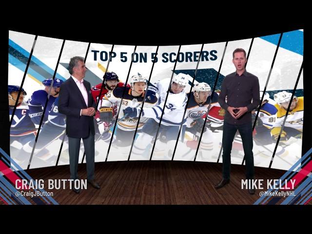 Top 5-on-5 Goal Scorers - Nikita Kucherov