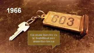 Llaves Hotel Conde Duque Bilbao desde 1966 hasta 2014