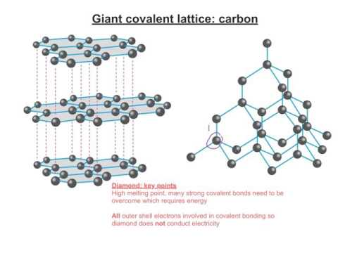 Lattices and giant structures
