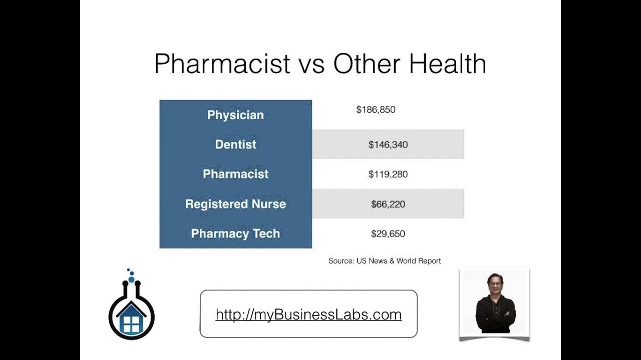 how much does a pharmacist make salary report how much does a pharmacist make salary report